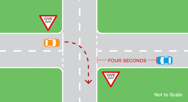 Safe Gap - Right Turn T Intersection Oncoming