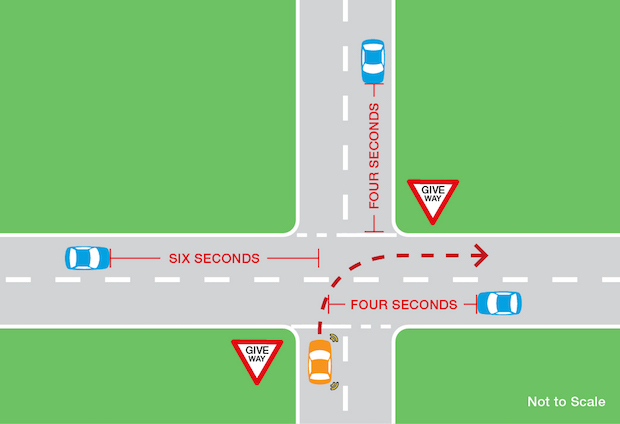 how to turn right at a busy intersection